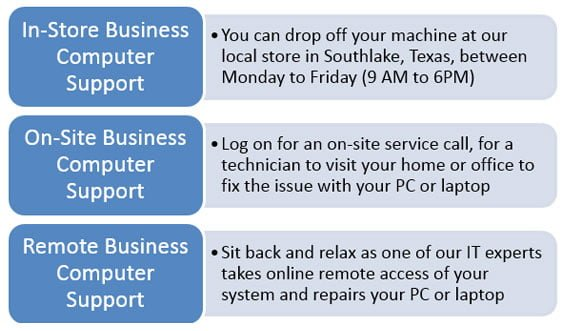 PC Repair Southlake and Fort Worth